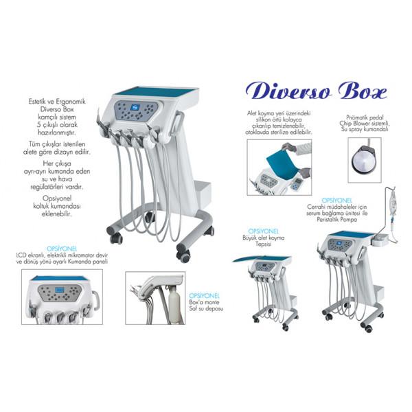 Diverso Box (Kompresörsüz)